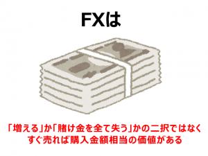 FXの性質